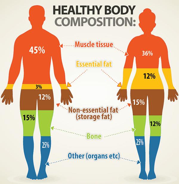svorio netekimas 1kg per mėnesį