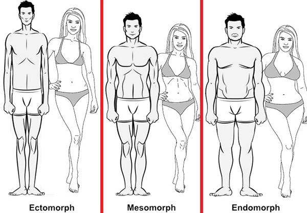 Geriausias riebalų deginimo režimas, 8 universalūs svorio metimo principai
