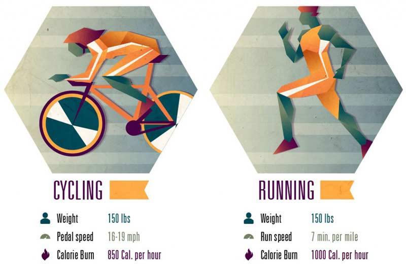 geriausias bėgimo būdas širdies sveikatai)