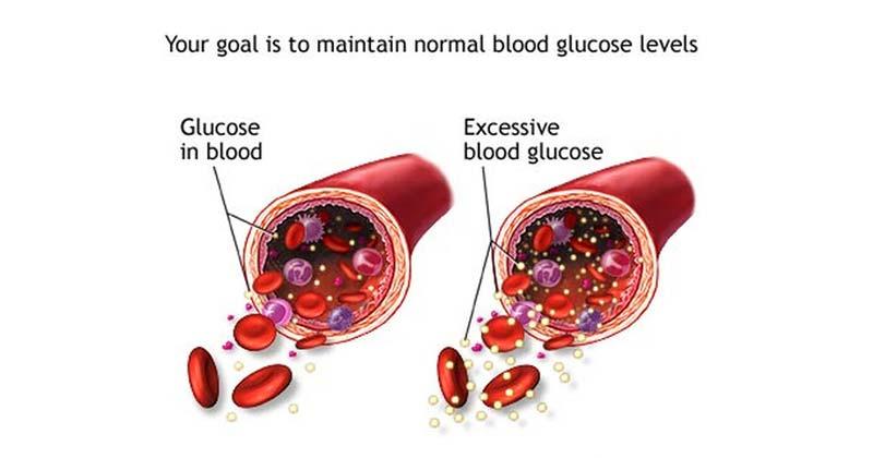 cukraus lygis kraujyje