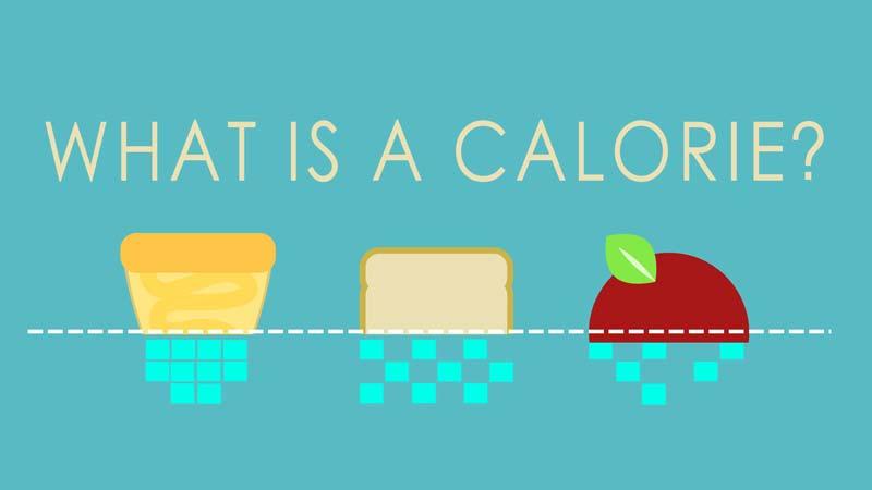 kalorijos-kas-tai